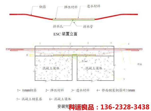 ECS植入式埋入式桥面连续装置2